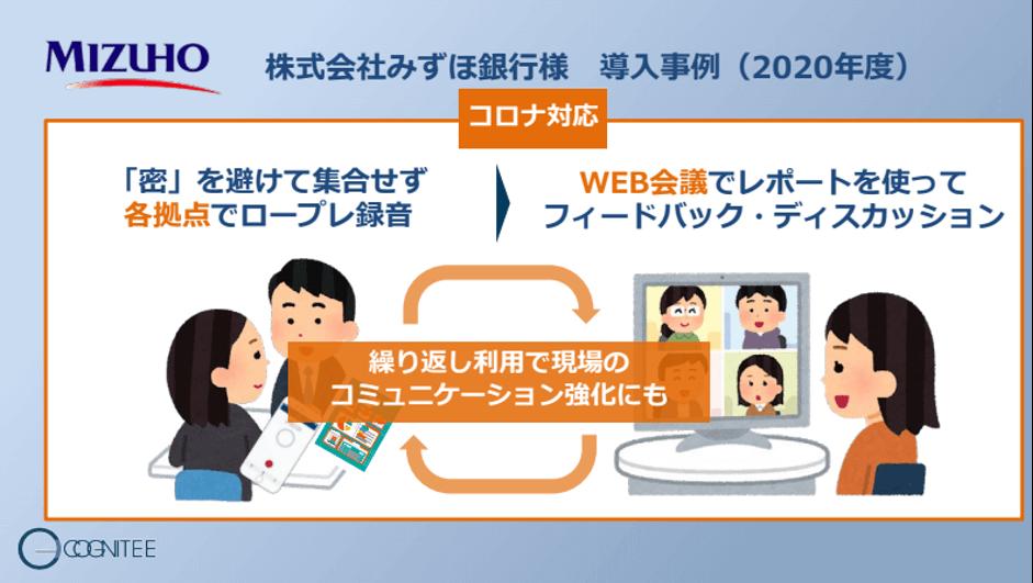 【セミナーレポート】株式会社みずほ銀行「ビジネスコミュニケーションのAI分析サービスUpSighter」活用事例