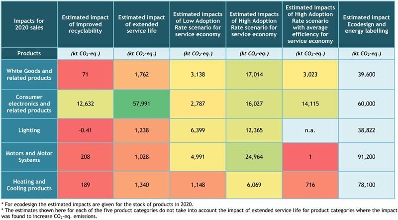Circular-Economy-Table.jpg#asset:6736
