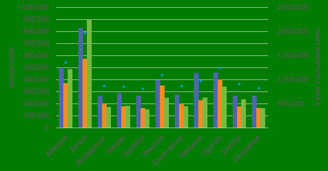 OGS-Market-Graph.png#asset:13082
