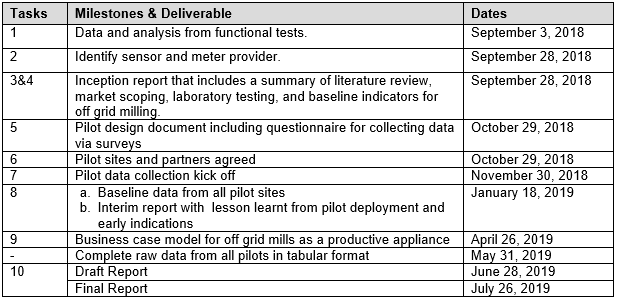 RFP-6-18-Table.PNG#asset:6884