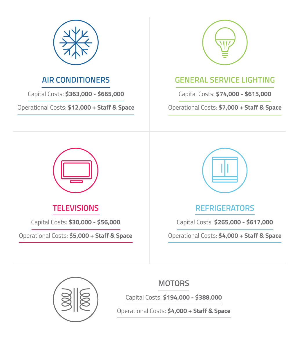 SEAD-Testing-Costs-Infographic.png#asset:7809
