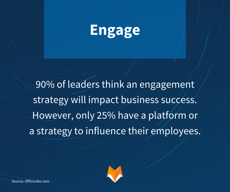 Engage: 90% leaders think an engagement strategy will impact business success. However, only 25% have a platform or a strategy to influence their employees.
