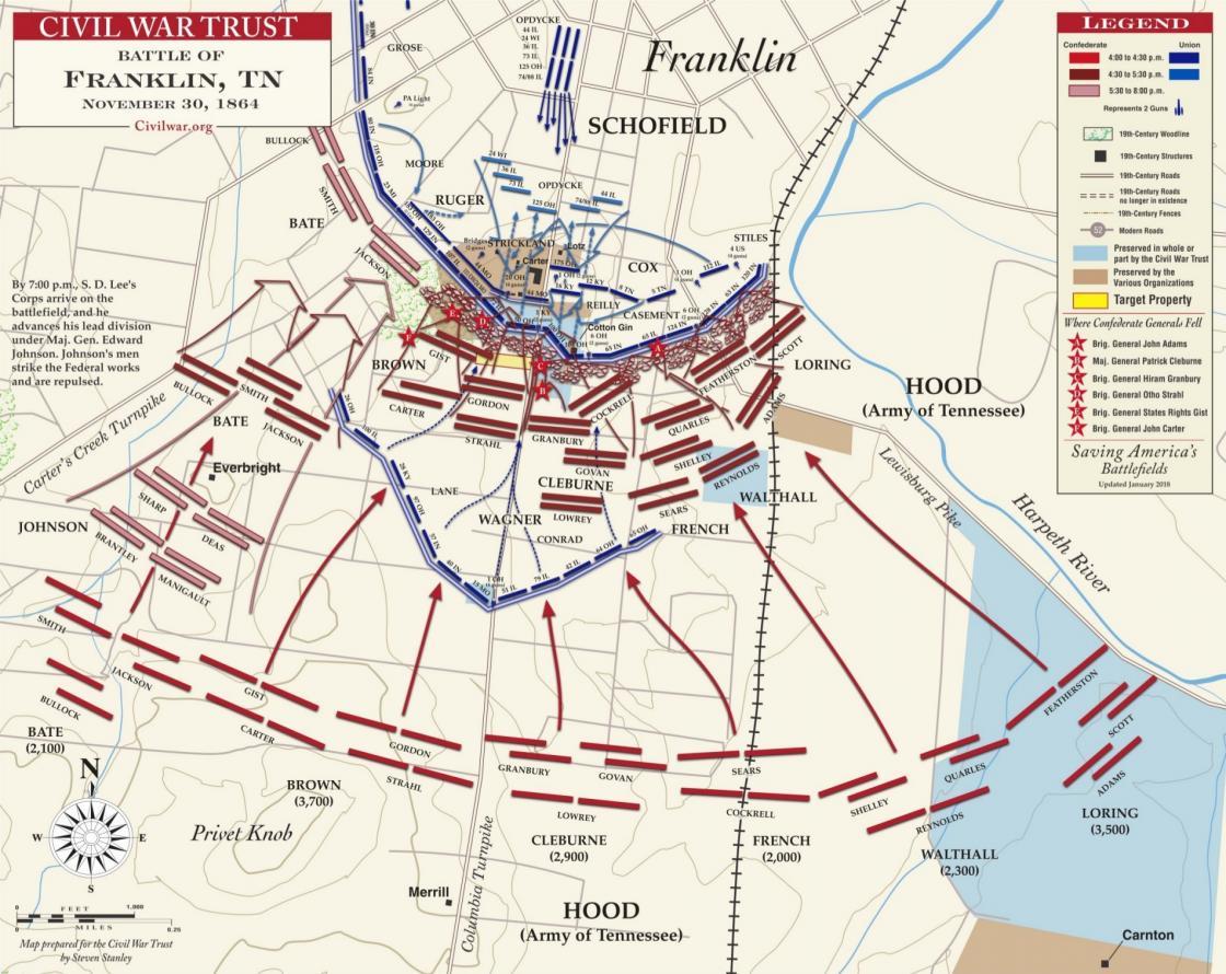 Battle of Franklin on November 30, 1864