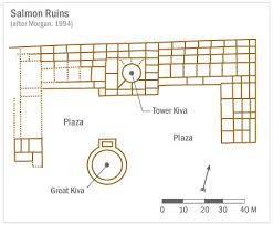 Map of Ruins