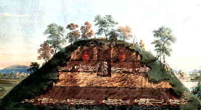 Sketch of a cross-section of an excavated Adena Mound.
