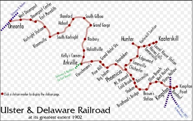 Delaware & Ulster RailRoad Map