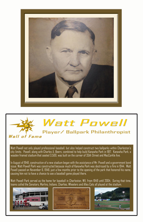 Watt Powell