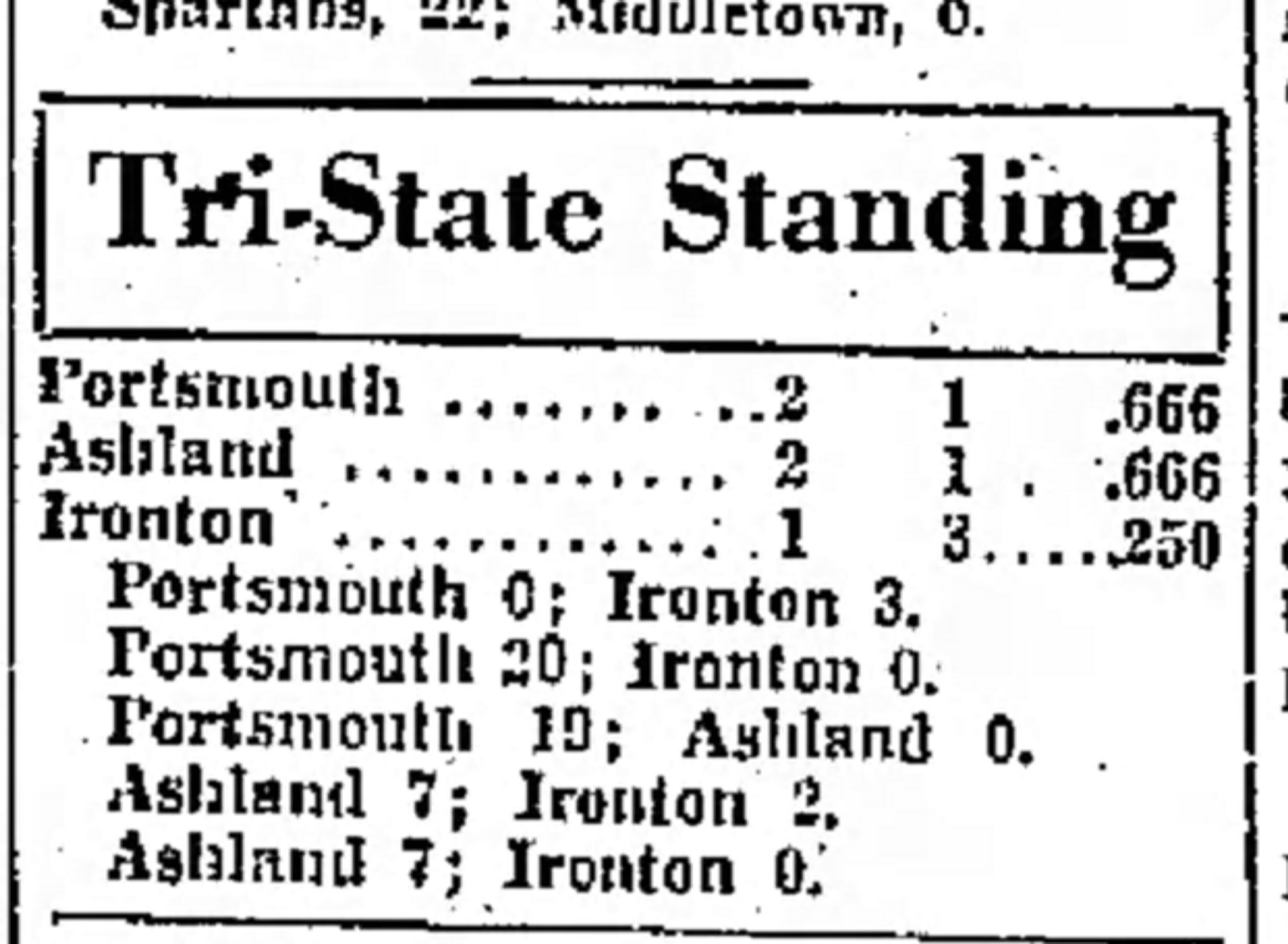 Tri-State League standings