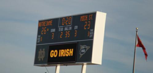 Notre Dame's Scoreboard