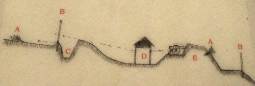 Capt. Thomas B. Brooks was an engineer officer with Co. A, 1st New York Engineers and this is his original design for the Fort at Clays Ferry.