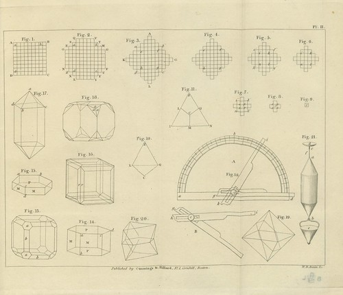 "A page from Cleaveland's ""Elementary Treatise on Mineralogy and Geology."""
