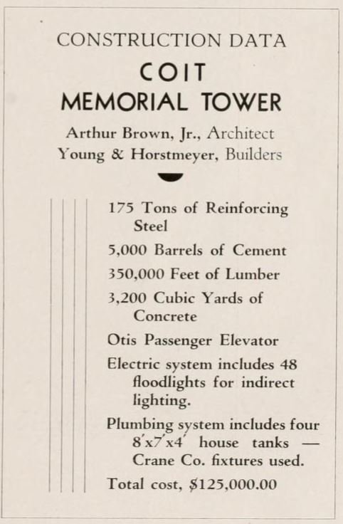 "A 1933 panel from ""Architect & Engineer"" magazine shows how much material was used during construction. The 350,000 feet of lumber was used for scaffolding alone as construction progressed higher and higher."