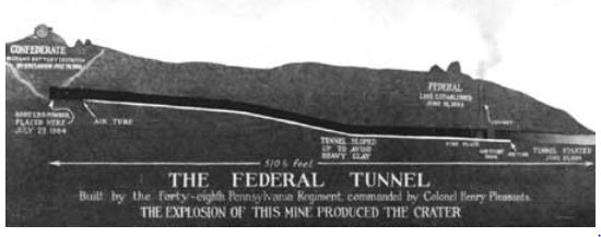 What the tunnel may have looked like