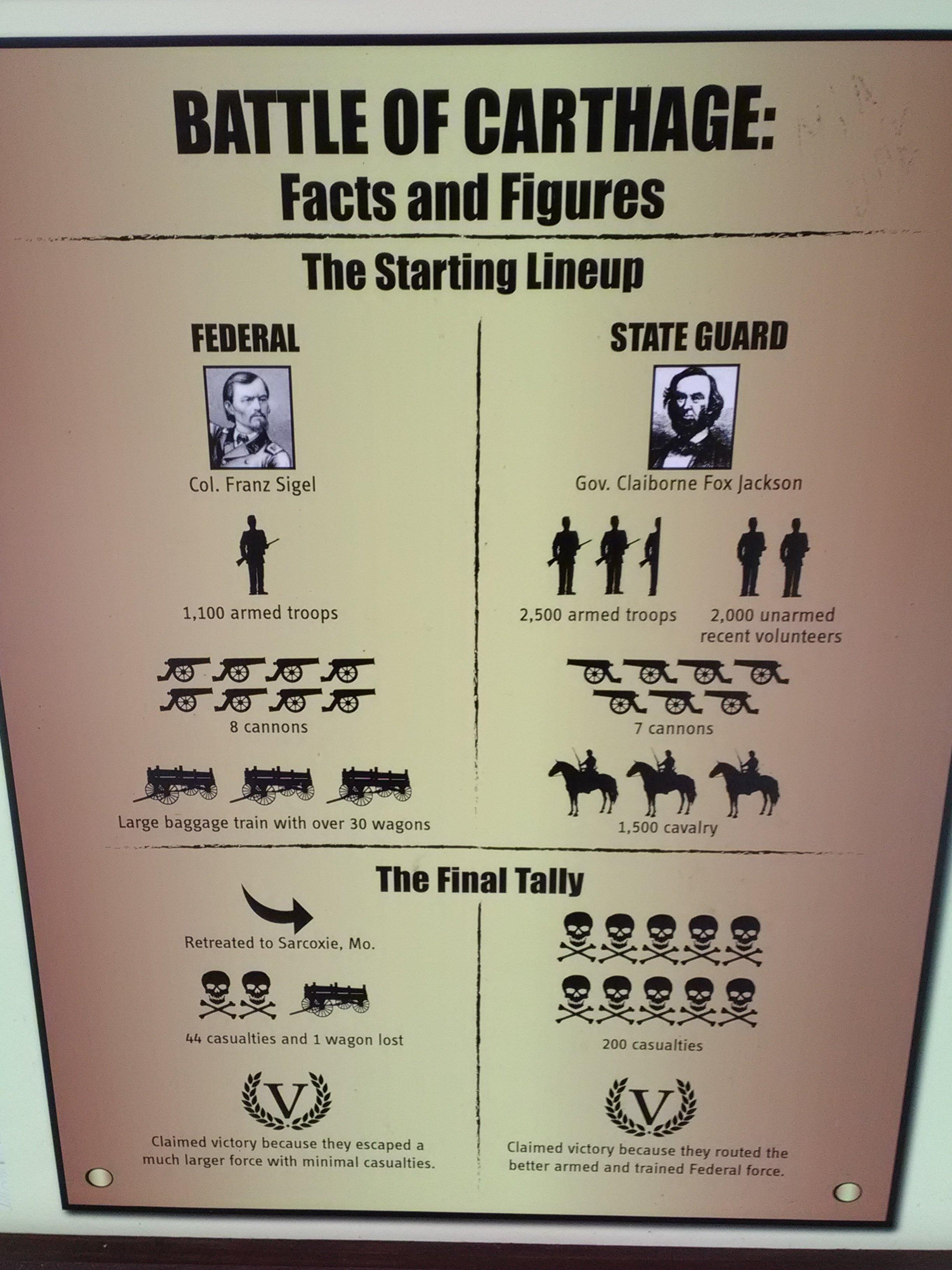 Signage from Battle of Carthage kiosk.