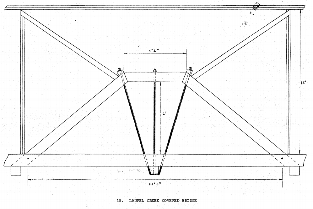Architectural drawing of Laurel Creek Covered Bridge's queenpost trusses