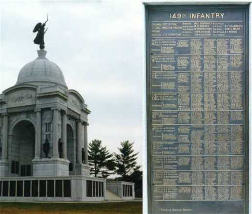 On the right is the bronze tablets that include the Pennsylvania regiments and batteries.