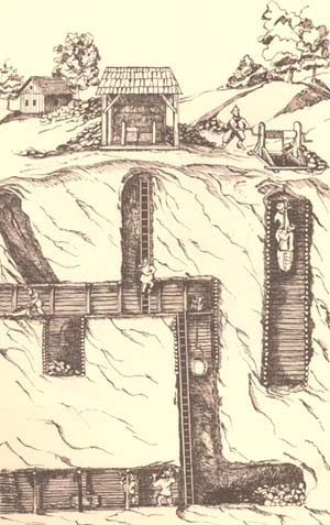 Sketch of 1830s gold mining operation