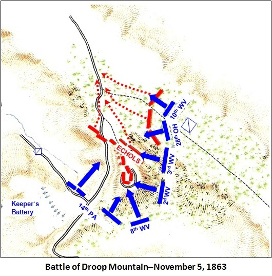 A map of the battle showing the envelopment of Echols by Averell's forces. The Confederate defensive position was strong, but Averell's numbers allowed him to overwhelm the Rebel works.