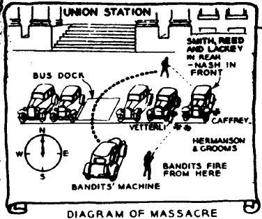 Diagram of the Massacre
