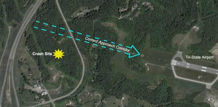 Aerial view of crash site.