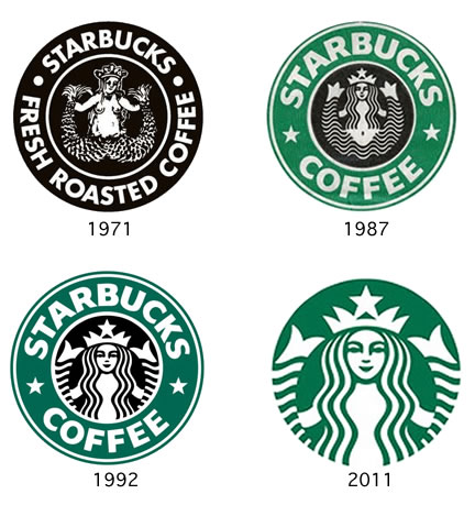 Original Starbucks Logo Transformation Over the Years