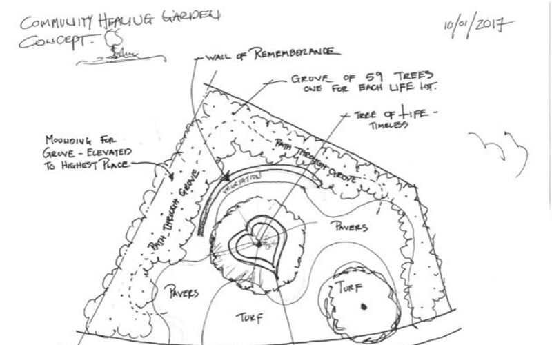 First sketch of the Healing Gardens