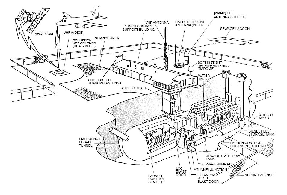 Minuteman Missile site