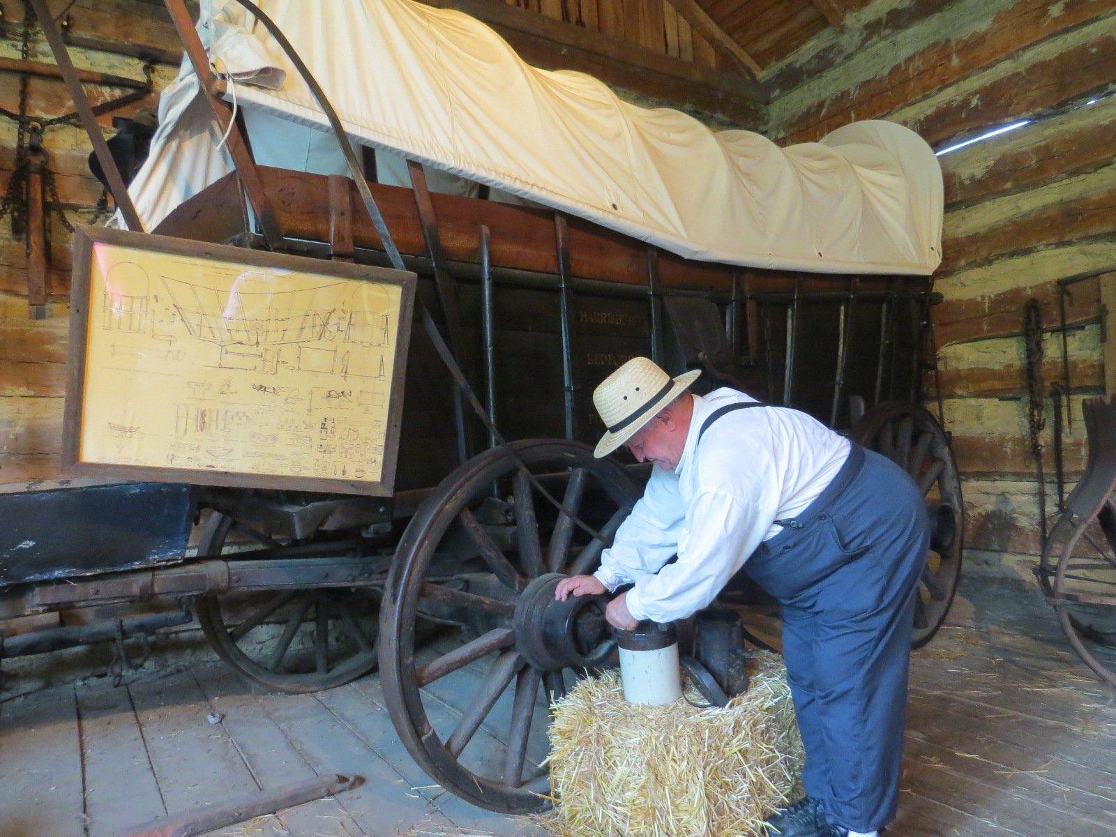Up to 100 Conestoga Wagons could travel past Compass Inn in one day.