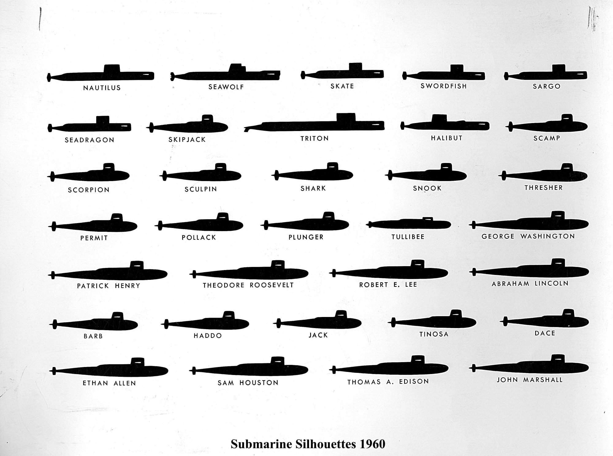 U.S. Navy submarine silhouettes circa 1960.  The Scorpion was a Skipjack-class submarine.  Courtesy of Ingersoll-Rand. Corp.