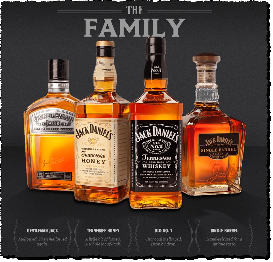 Jack Daniel's trademark square bottles