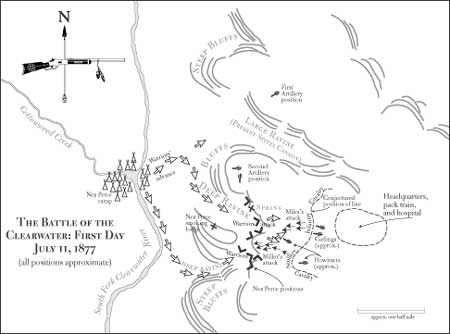 A diagram of the Battle of the Clearwater
