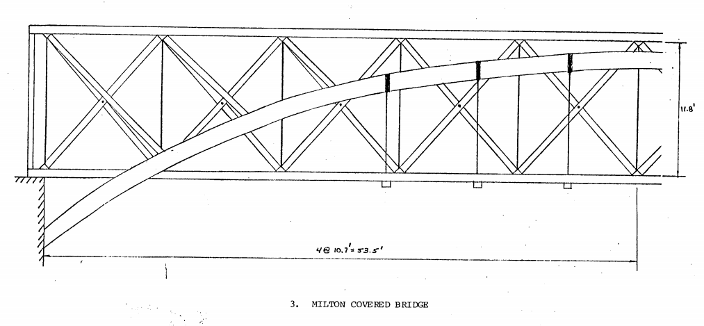 Architectural drawing of the bridge's trusses