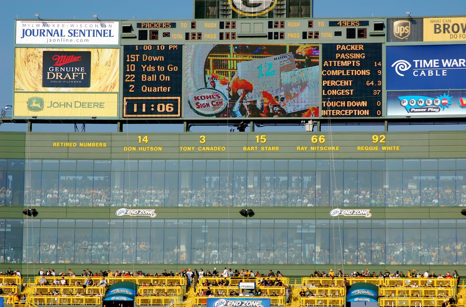 Lambeau Field Retired Numbers (not including Brett Favre)