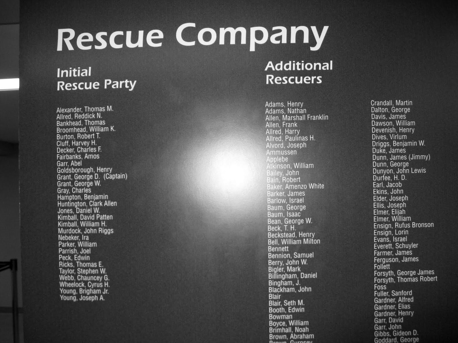 List of names of all the rescuers