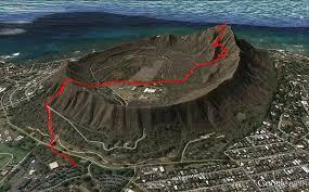 Diamond Head trail overview