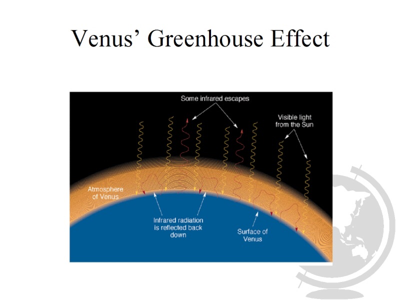Greenhouse effect on Venus