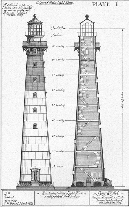 Comparison between the new lighthouse and the old lighthouse