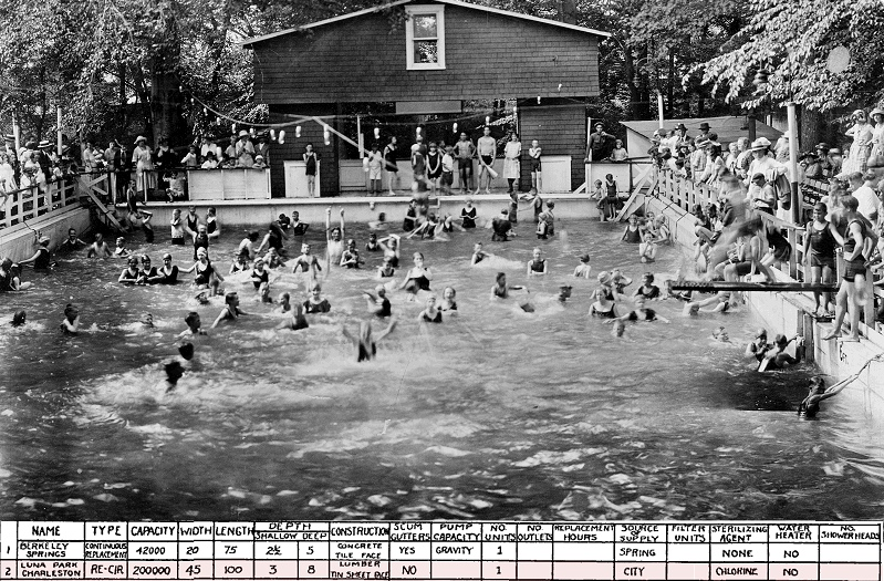 Luna Park pool