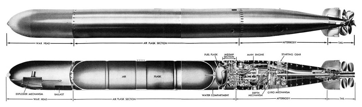"""Though fundamentally sound, the Mark 14 torpedo used aboard US subs contained several flaws that were not caught prior to service due to inadequate testing. Only after many months, """"duds,"""" and premature explosions were the issues resolved."""