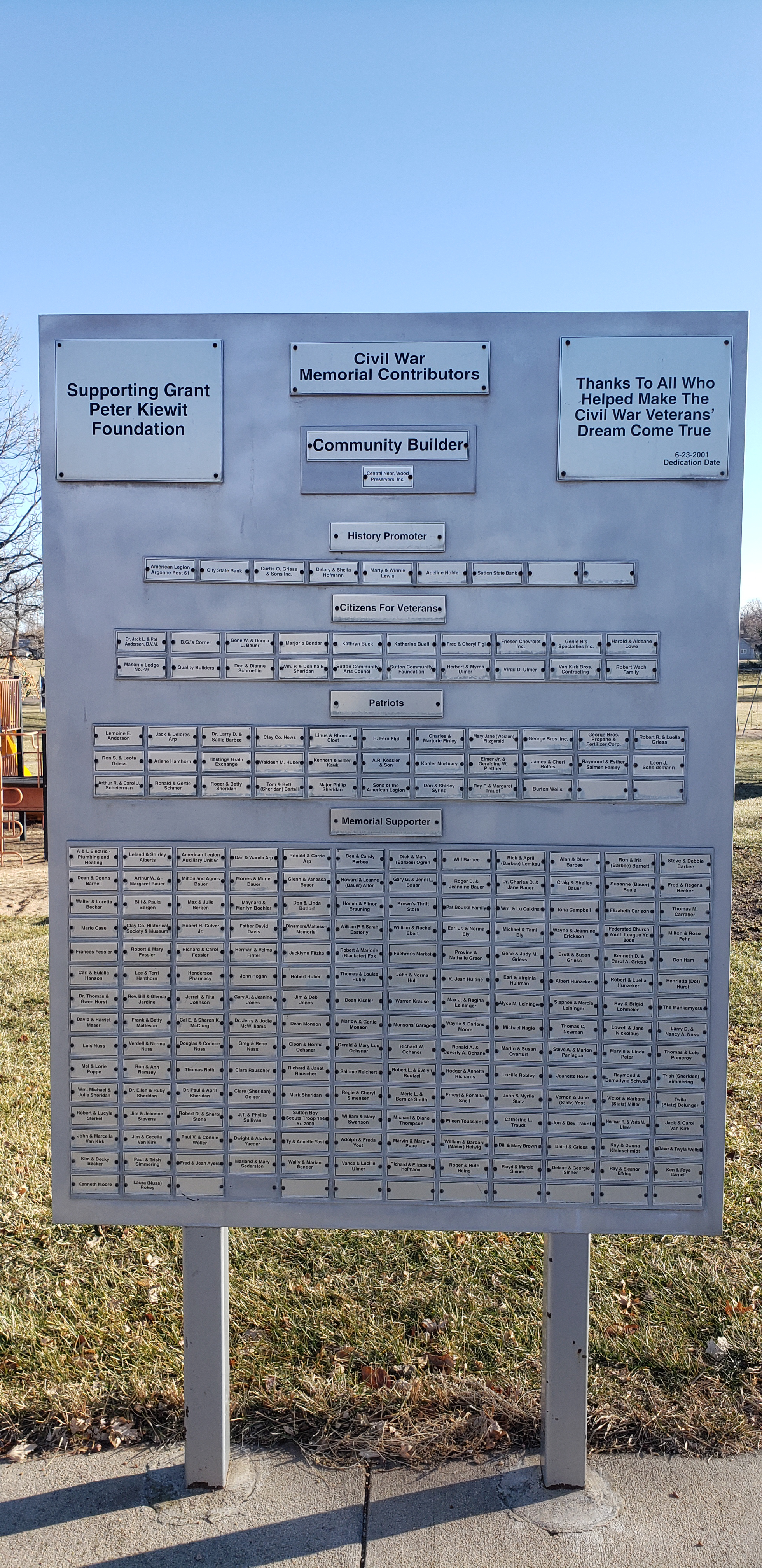 Showing the names and Organizations that helped to finish the site