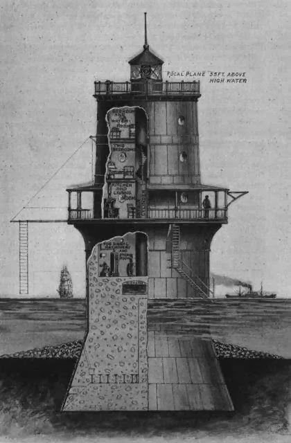 Schematics of the caisson Thimble Shoal Light