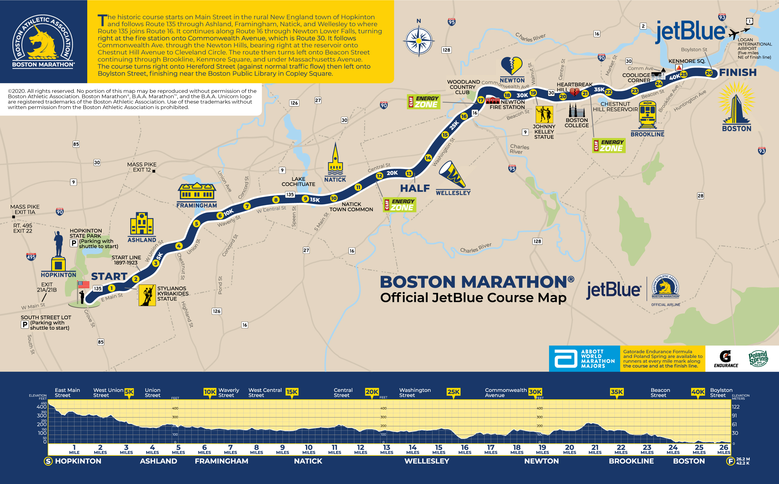 Annual route of Boston Marathon
