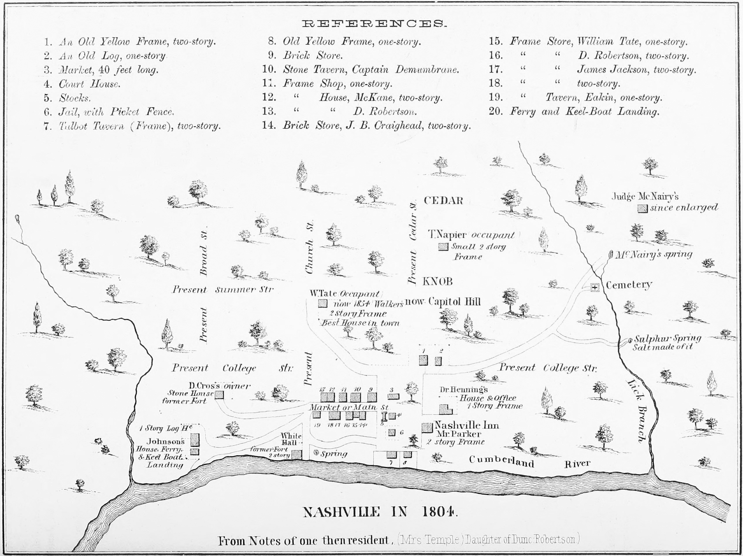 A Map of Nashville in 1804