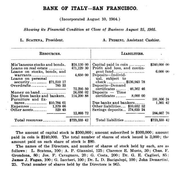 A 1905 State of California Board of Bank Commissioners report lists John DeMartini as one of the Bank of Italy's founding directors, albeit with the smallest number of shares.