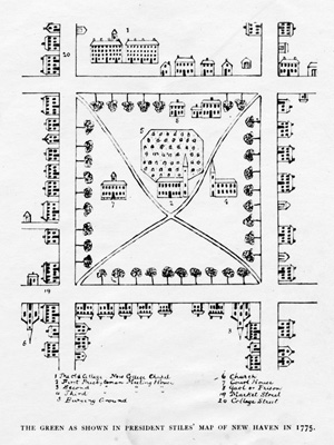 Map c. 1775 by Rev. Ezra Stiles, showing the New Haven Green (Manuscripts & Archives, Yale University)