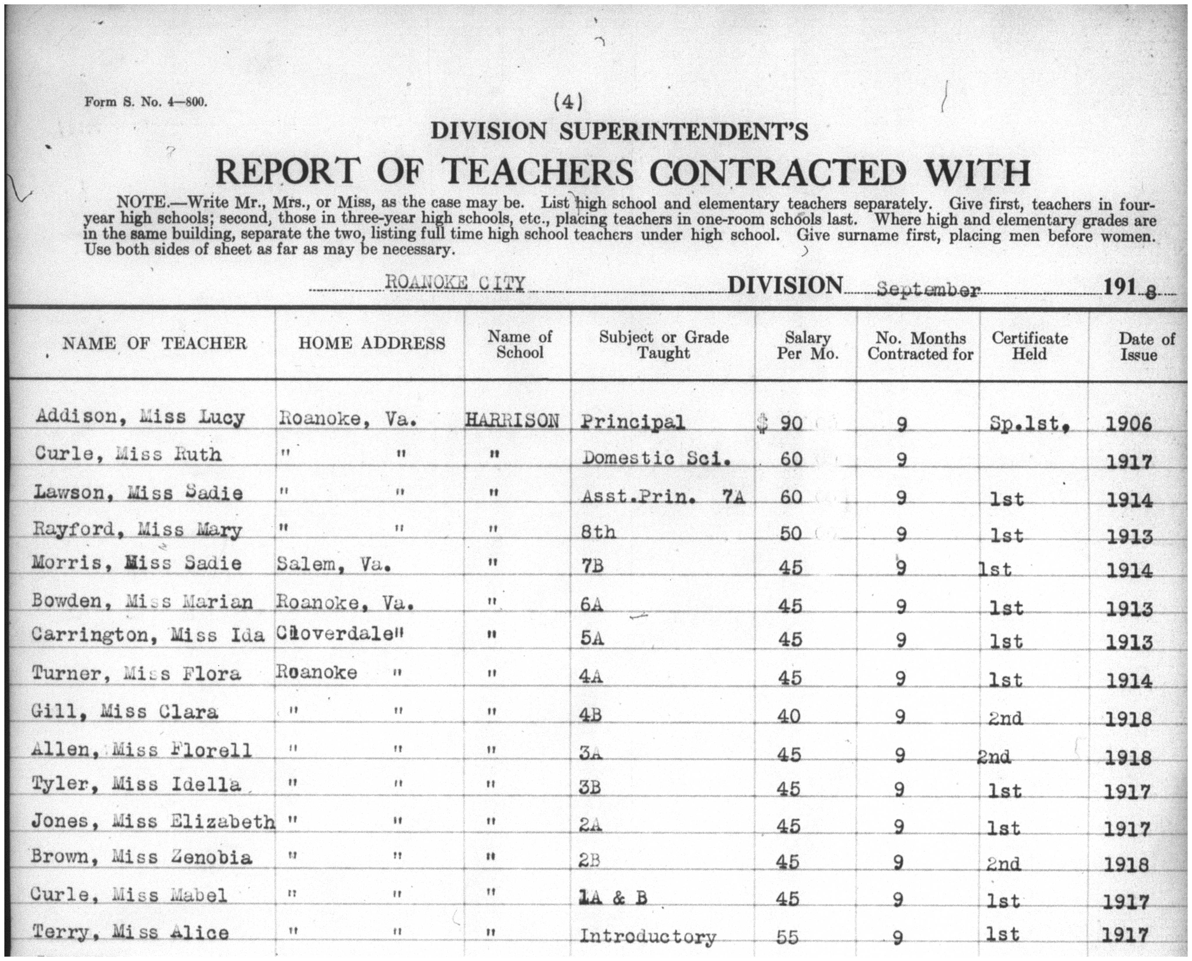 Lucy Addison listed as principal of Harrison School in 1918-1919, Lists of Teachers, Superintendent of Public Instruction,Virginia Department of Education Records, Accession 25000, image courtesy of the Library of Virginia.