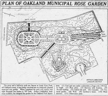 A plan of the original gardens from 1932.