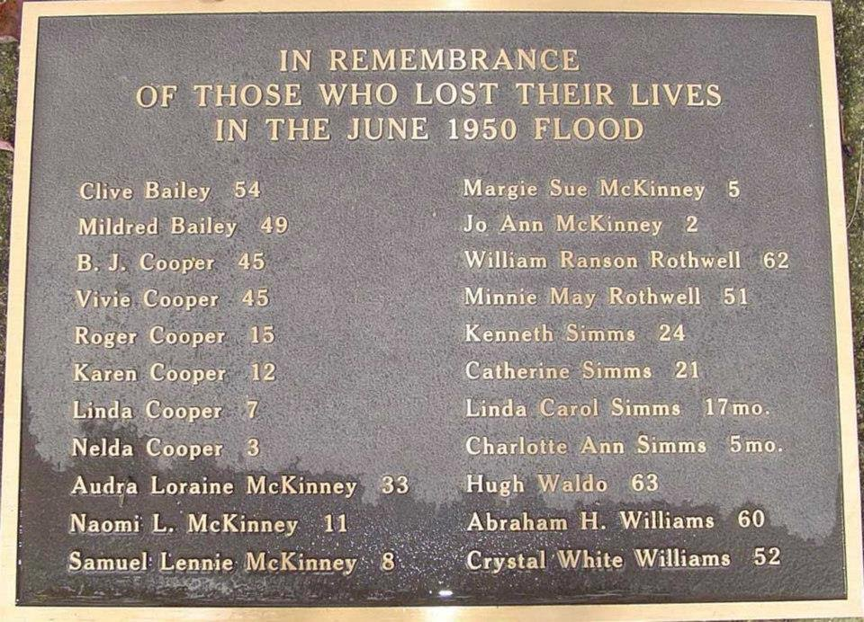 Memorial marker for those who perished in the flood of 1950, located at the Smithton Depot.