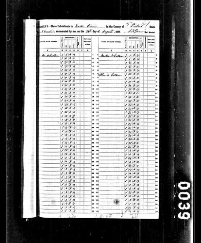 1850 Census pt. 2