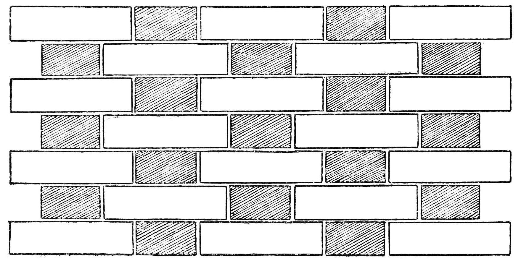"The ""Flemish Bond"" masonry pattern used on the façade of the Augustus Ruffner House. Wikimedia Commons."